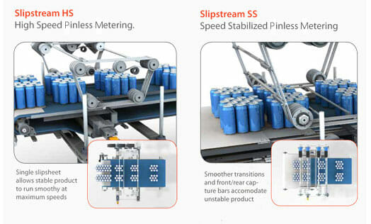 Slipstream Metering